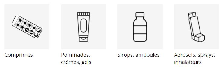 Recycler ses médicaments